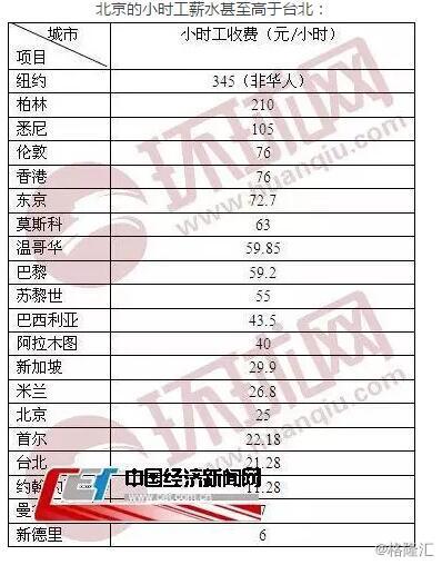 中国gdp增长率_男女性生话实际图片_中国人均实际gdp