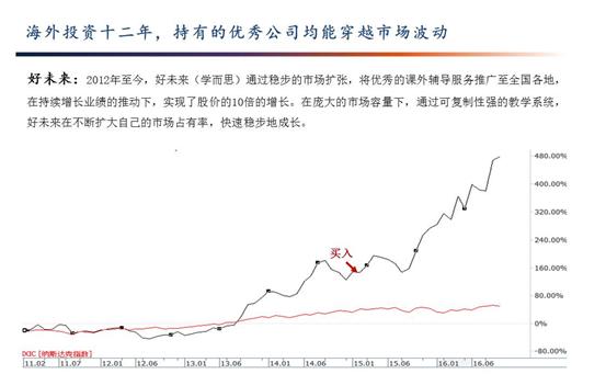 """【决战港股·深圳站】东方港湾董事长但斌:""""危机中""""看投资"""