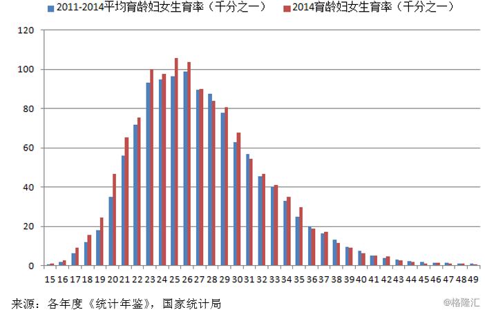 2016年新生人口_数据传真丨2018年全国总人口接近14亿(3)