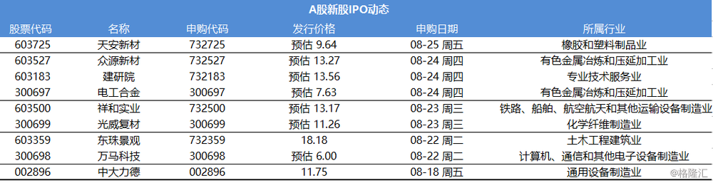 A股IPO.png