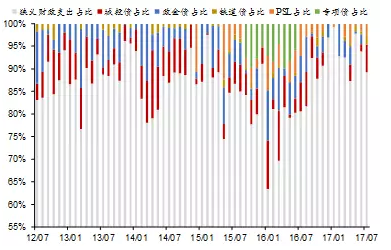 中国广义经济总量_中国广义货币m2曲线图