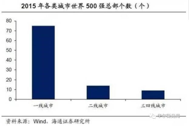 中国人口流动方向_中国人口流动趋势 越来越多的人准备定居,不打算再四处折
