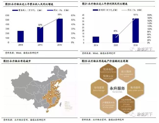 粤丰环保获大股东增持2万股 涉资8.64万