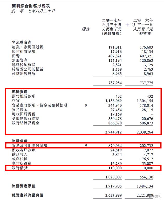 中國白銀2017中期資產負債表.png