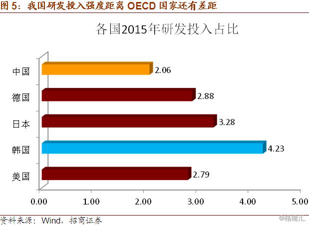 2020中国经济预测_2016年中国经济展望