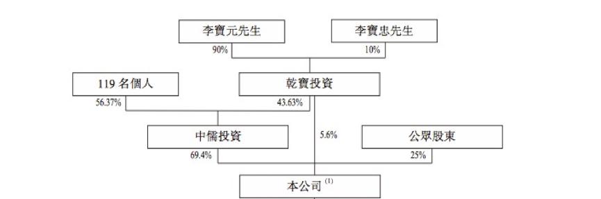 """河北建筑(1727.HK):有人说是""""雄安第一股"""",这个""""第一股""""―要不要凑个热闹?"""