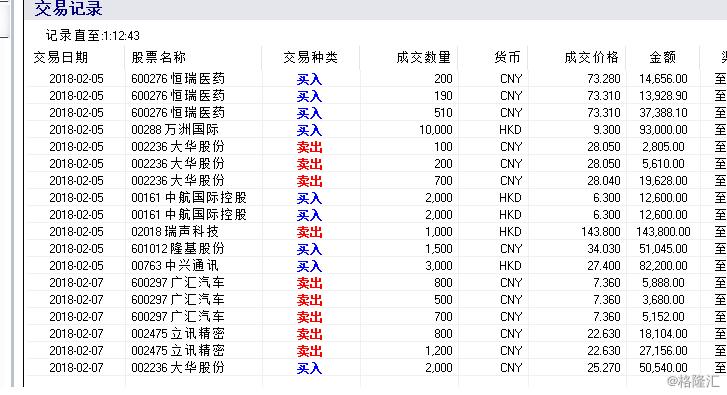 Trade20180210HK.png