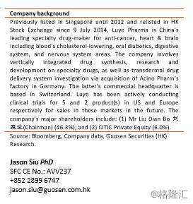 Luye Pharma Group (2186 HK):Lifting TP on adding major R&D valuation