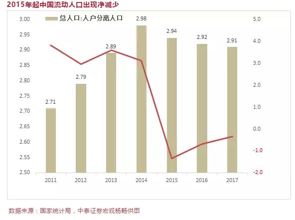 中国各大城市抢人逻辑:当农民工不再跨省