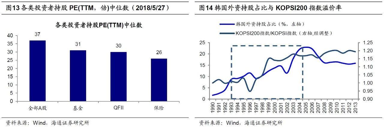 荀玉根:从1980年的美国看当前中国资本市场之转变路径